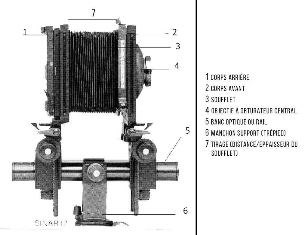 Chambre photographique Sinar F2