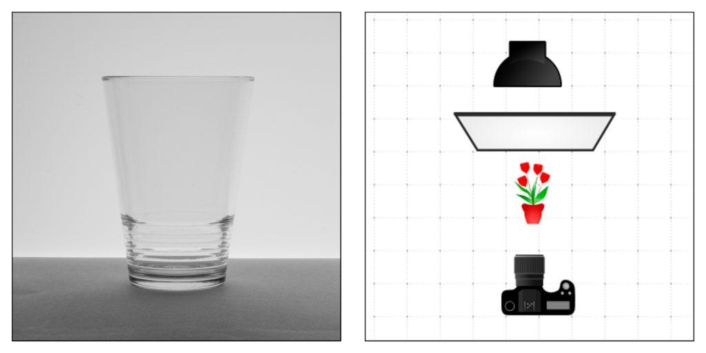 Éclairage du verre en contre-jour à travers un plexi blanc