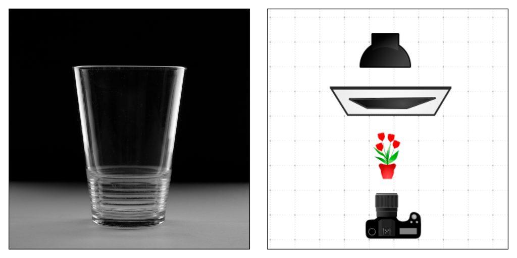 Eclairage du verre en contre-jour à travers plexiglas et feuille noire