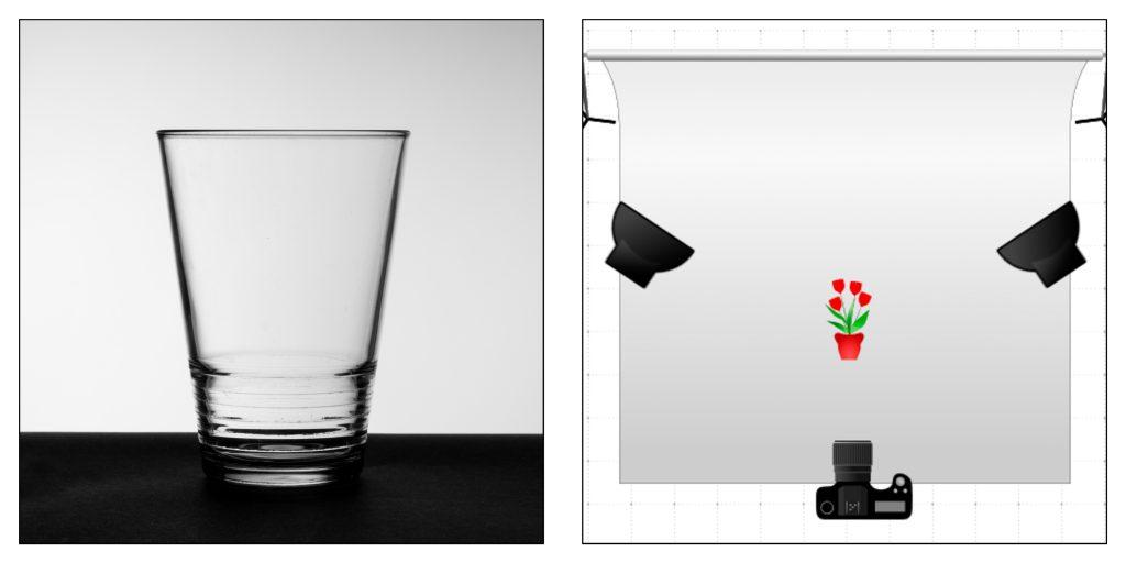 Éclairage du verre par réflexion sur fond blanc